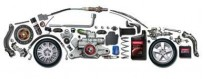 Accessoires for cars